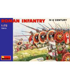 1:72 Римска пехота (III-IV) - 48 фигури