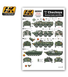 AK804 CHECHNYA War in Russian tanks and AFVs - Декали