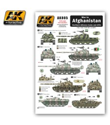AK-805 War in AFGHANISTAN Nosthern Alliance Тanks - Декали