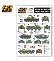 AK806 Modern Russian Tanks and AFVs - Декали