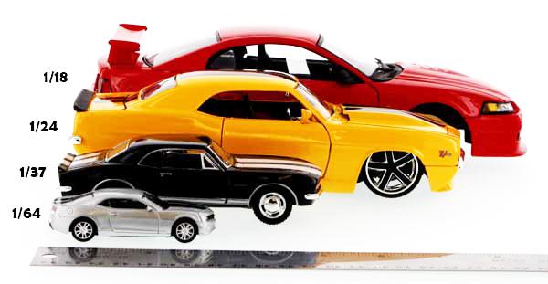 Модели на автомобили в различни мащаби